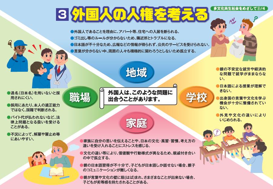 No.35 多文化共生社会をめざして...