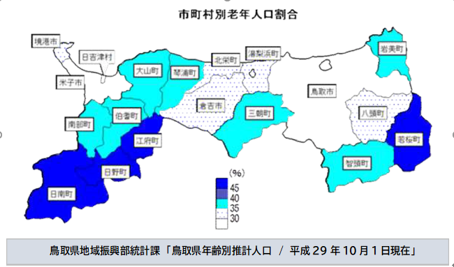 市町村別老年人口割合 (2)
